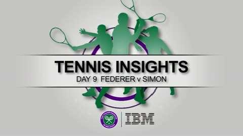 Tennis Insights Day 9, Federer vs Simon