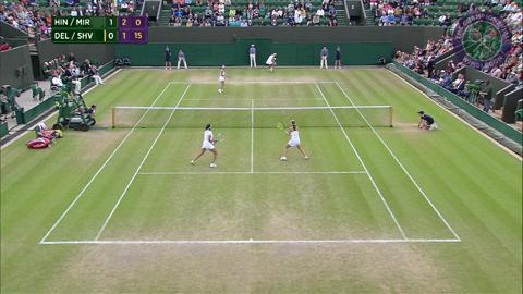 2015 Day 9 Highlights, Martina Hingis & Sania Mirza vs Casey Dellacqua & Yaroslava Shvedova, Quarter-Final