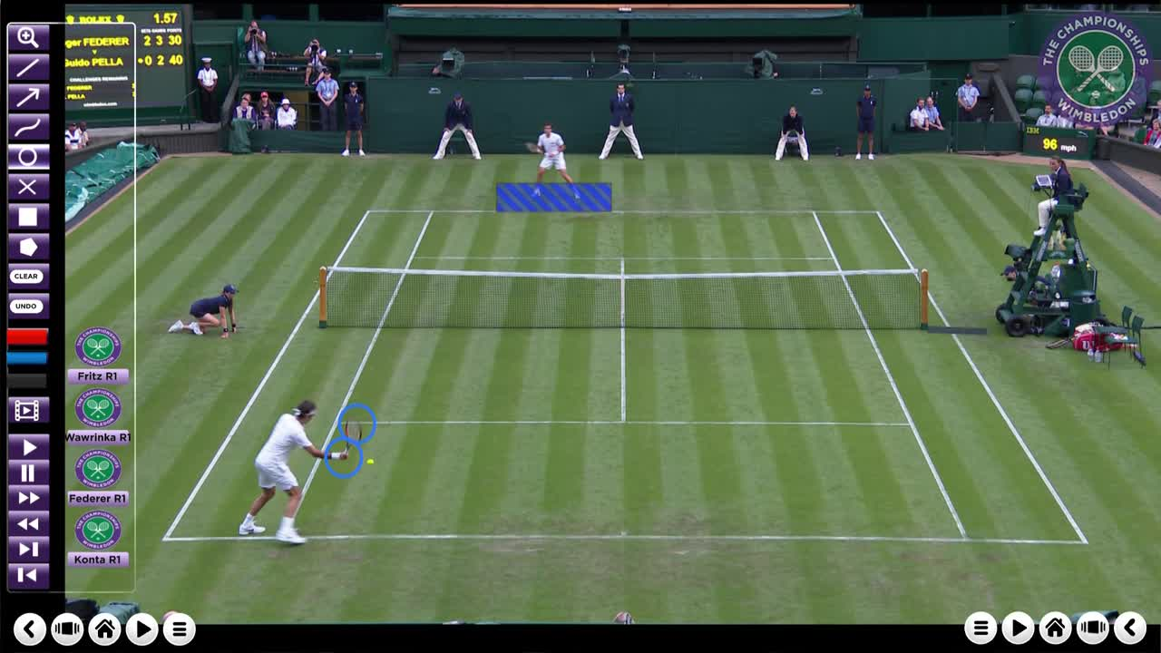 The left hand effect - how Willis can beat Federer