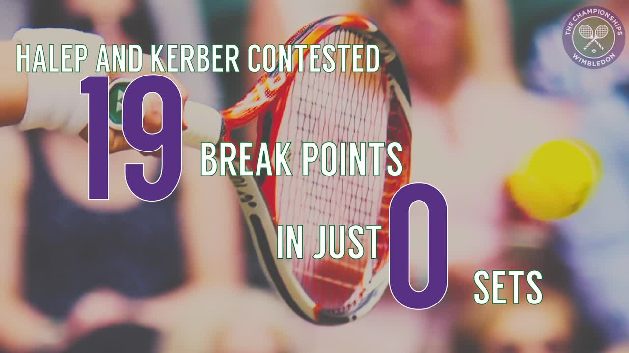 Wimbledon in numbers - Day 8