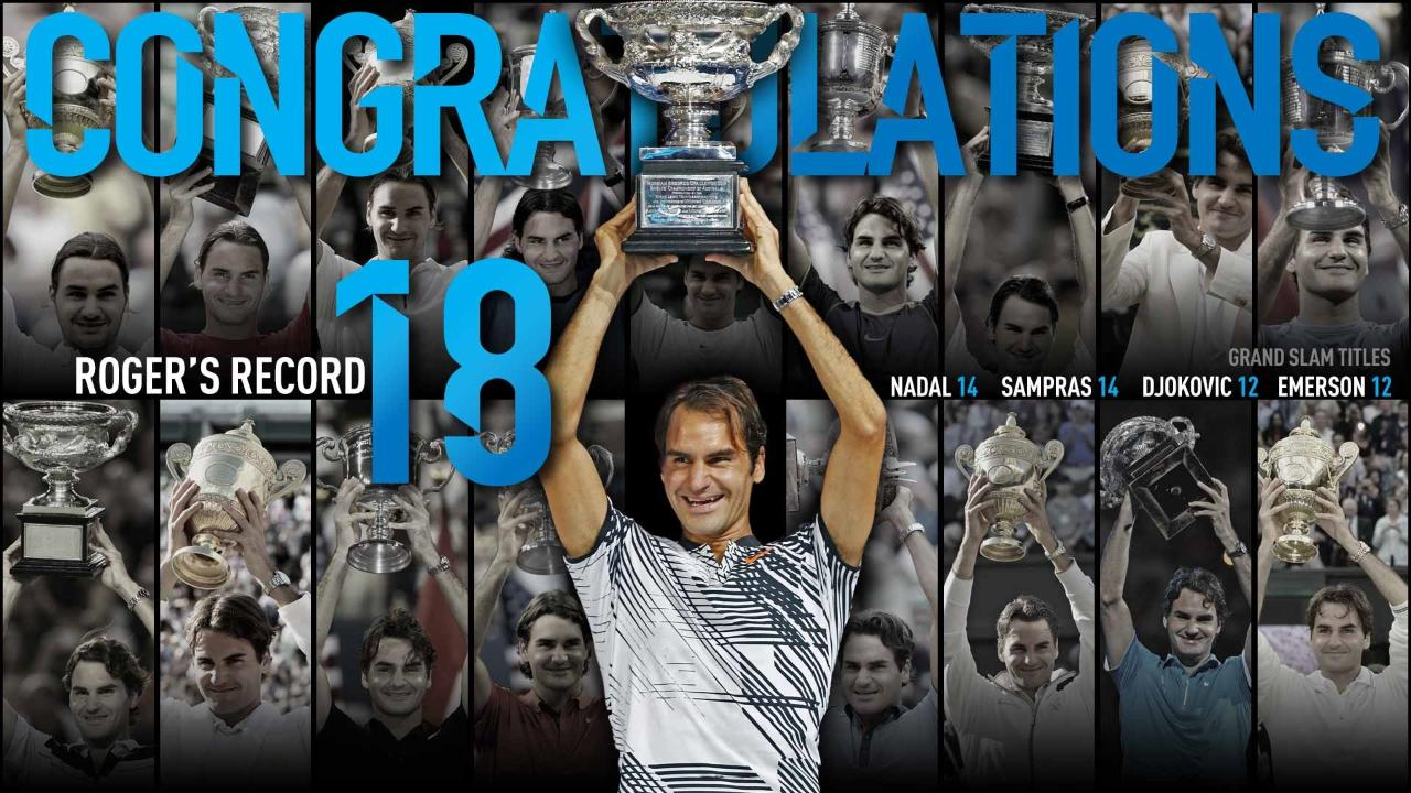 Federer's 18 Grand Slam titles