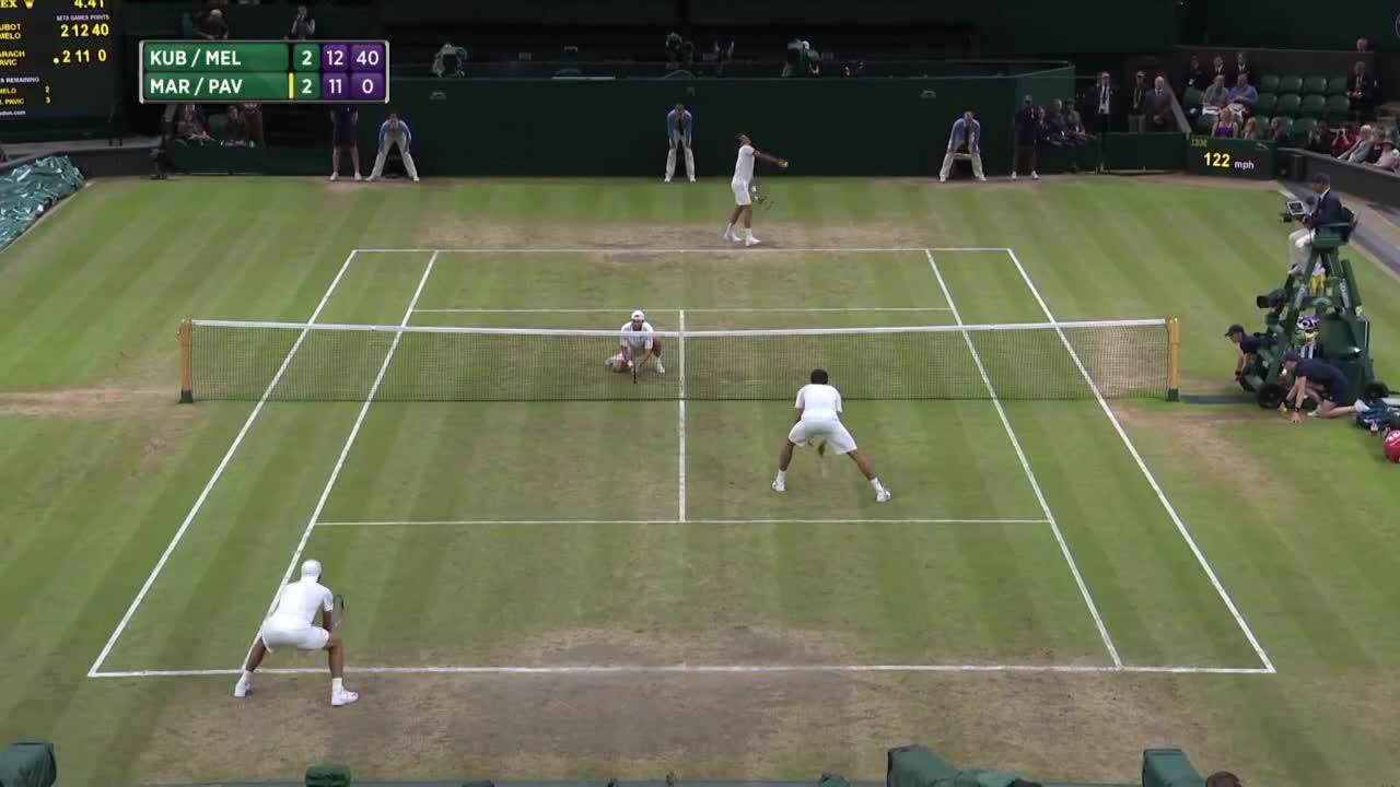 Epic celebrations as Kubot/Melo win doubles