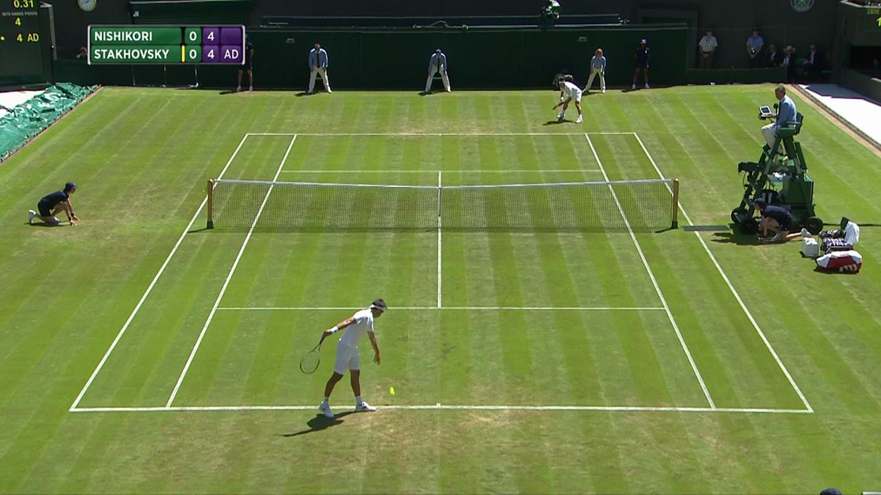 2017, Second Round Highlights, Kei Nishikori vs Sergiy Stakhovsky